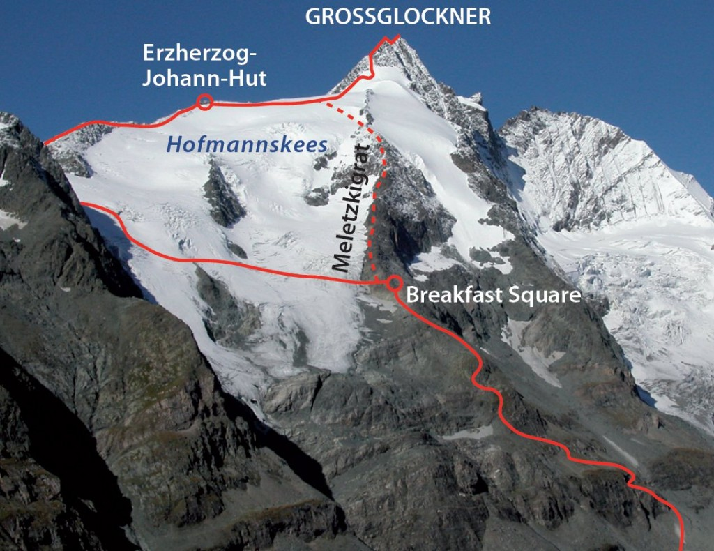 Grossglockner North routes