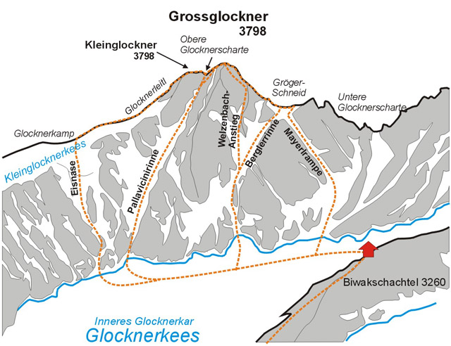 Grossglockner North face routes