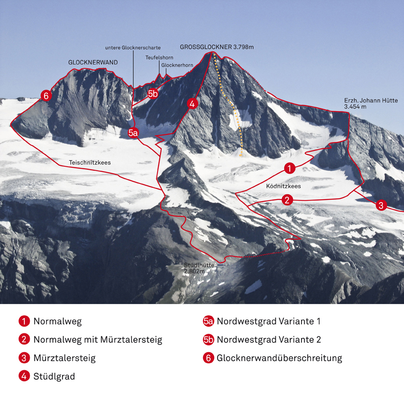 Grossglockner routes from South-West