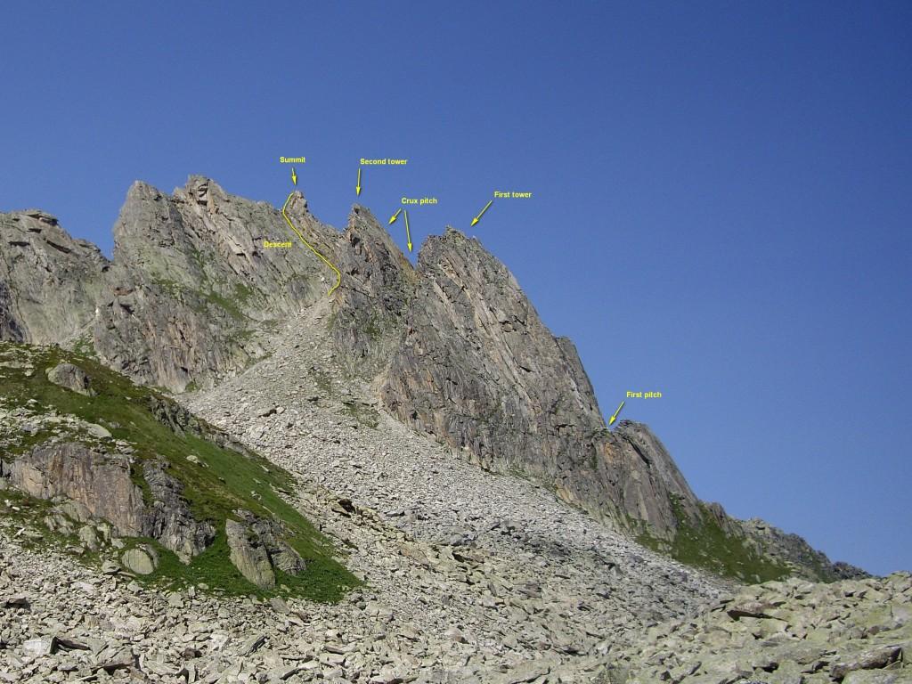 Key points of the Hochschijen South Ridge route